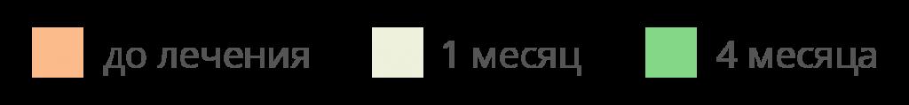 cimidona симидона что такое климакс менопауза лечение климакса менопаузы